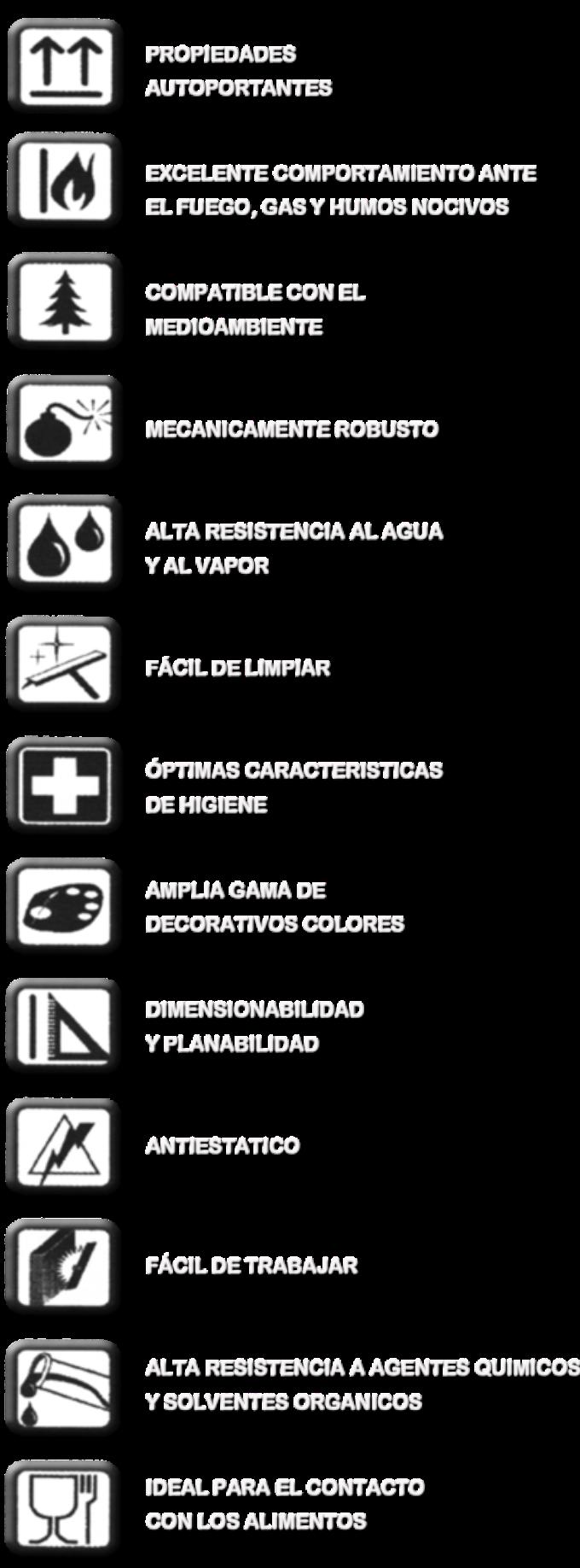 Características técnicas del tablero compacto
